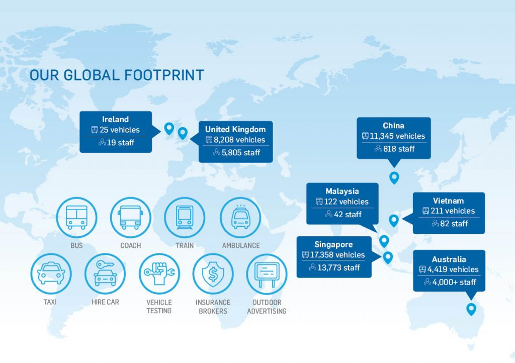 CDCV ComfortDelgro Corp Our Global Footprint Graphic